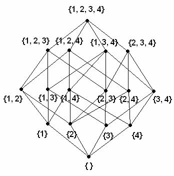 A 01c 01t 01 ans the hasse diagram for the poset is as below ccuart Choice Image
